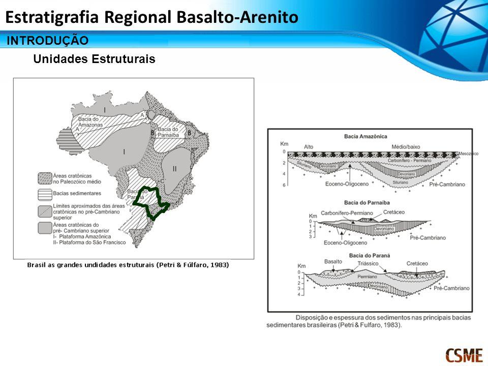 IMPORTÂNCIA AGRÍCOLA Estratigrafia Regional Basalto-Arenito Resultado do Split moving windows para locação estatística do atributo topográfico inclinação do terreno (%) ao longo da vertente, com pontos de coleta a cada 25 m Cunha et al.