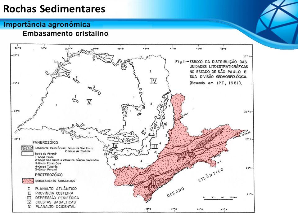 IMPORTÂNCIA AGRÍCOLA Estratigrafia Regional Basalto-Arenito Médias com respectivos intervalos de confiança de atributos físicos e químicos dos solos, sob as superfícies geomórficas, na profundidade de 60 a 80 cm A - densidade de partícula; B - teor de argila; C - CTC do solo; D - CTC da argila