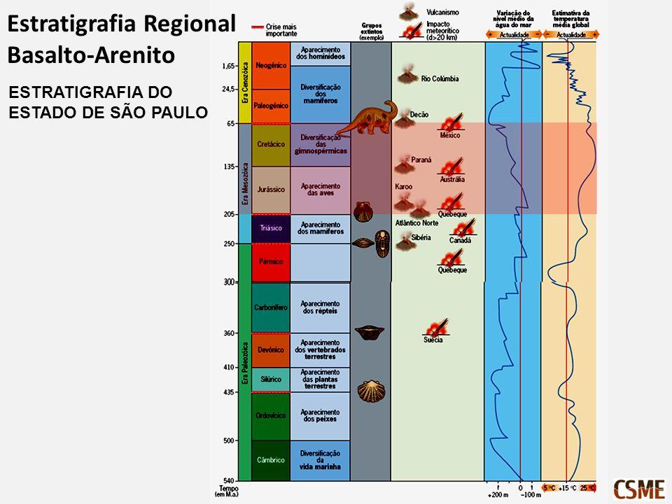 Estratigrafia Regional Basalto-Arenito ESTRATIGRAFIA DO ESTADO DE SÃO PAULO