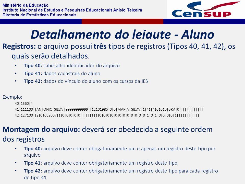 Ministério da Educação Instituto Nacional de Estudos e Pesquisas Educacionais Anísio Teixeira Diretoria de Estatísticas Educacionais Detalhamento do leiaute - Aluno Registros: o arquivo possui três tipos de registros (Tipos 40, 41, 42), os quais serão detalhados.