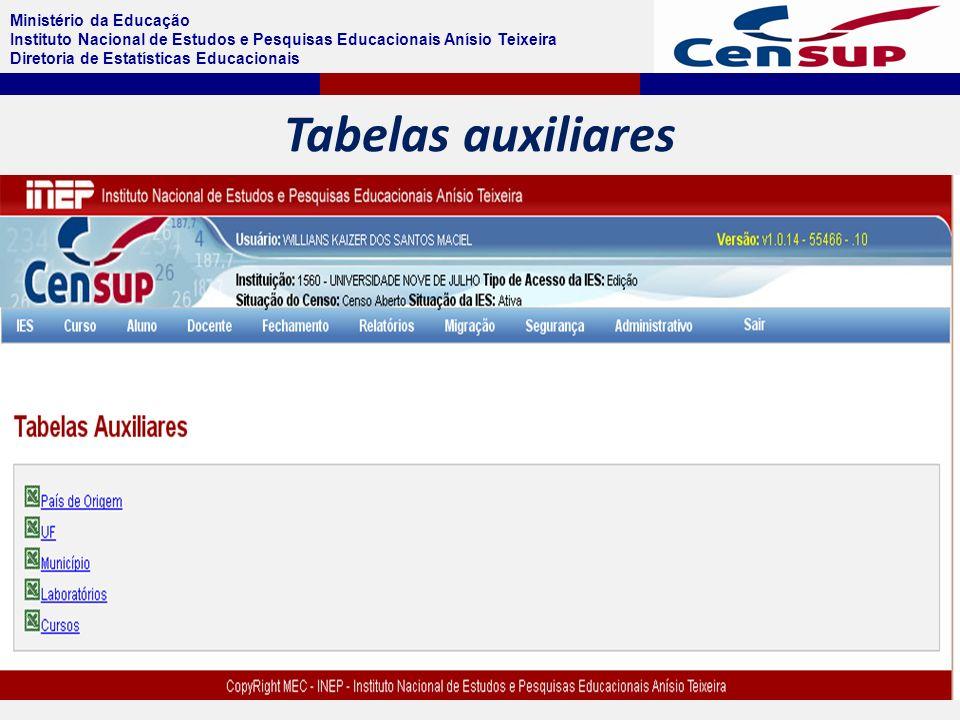 Ministério da Educação Instituto Nacional de Estudos e Pesquisas Educacionais Anísio Teixeira Diretoria de Estatísticas Educacionais Tabelas auxiliares