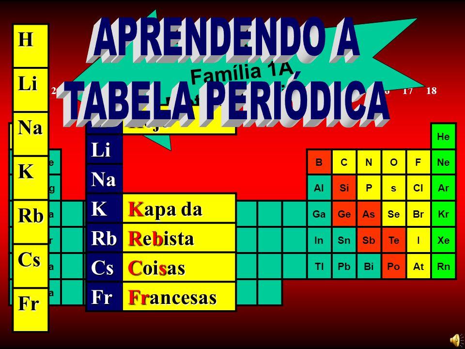 REPRESENTATIVOS 1A1A 2A2A 3A3A4A4A 5A5A6A6A7A7A OO Metais Alcalinos Grupo do Boro Grupo do Nitrogênio Grupo do Carbono CalcogêniosCalcogênios HalogêniosHalogênios Gases Nobres Alcalinos Terrosos 1A1A 2A2A 3A3A 4A4A 5A5A 6A6A 7A7A OO
