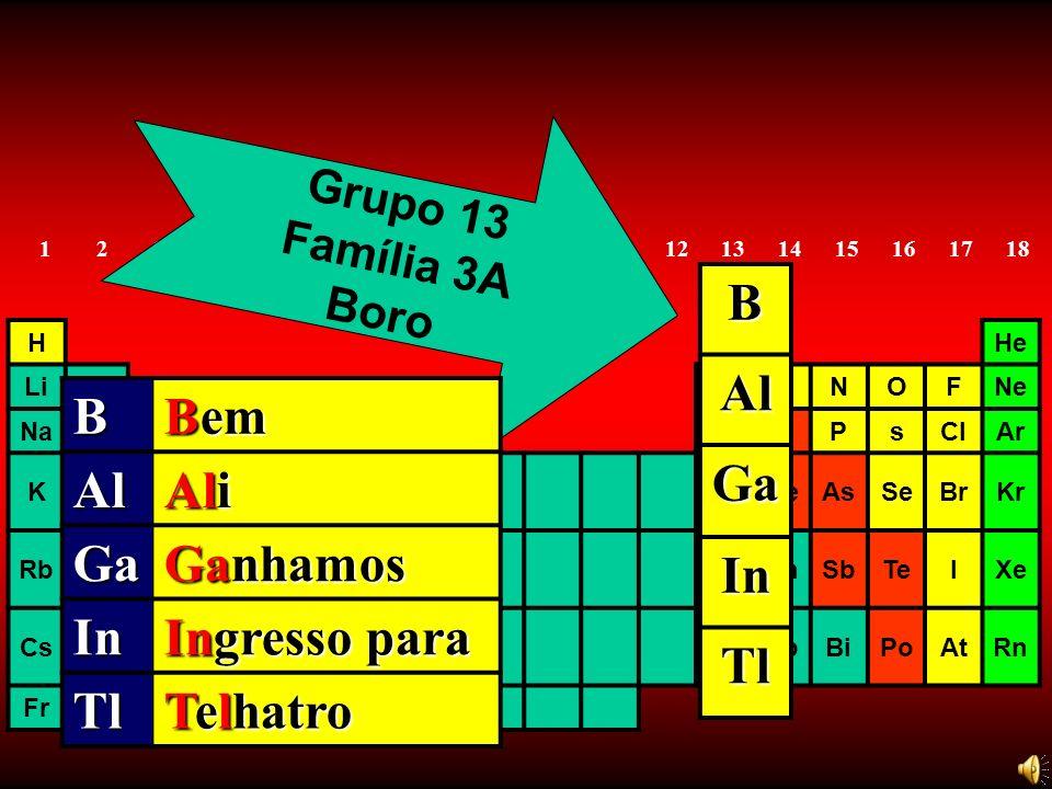 123456789101112131415161718 HHe LiBeBCNOFNe NaMgAlSiPsClAr KCaGaGeAsSeBrKr RbSrInSnSbTeIXe CsBaTlPbBiPoAtRn FrRa BeMg Ca Sr Ba Ra Grupo 2 Família 2A Metais alcalino-terrososBe Bela Mg Magnolia Ca Casou –se com Sr Senhor Ba Barão Ra Ratão