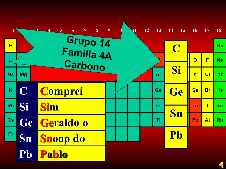 HHe LiBeBCNOFNe NaMgAlSiPsClAr KCaGaGeAsSeBrKr RbSrInSnSbTeIXe CsBaTlPbBiPoAtRn FrRa 123456789101112131415161718 BAl Ga In Tl Grupo 13 Família 3A BoroB Bem Al Ali Ga Ganhamos In Ingresso para Tl Telhatro