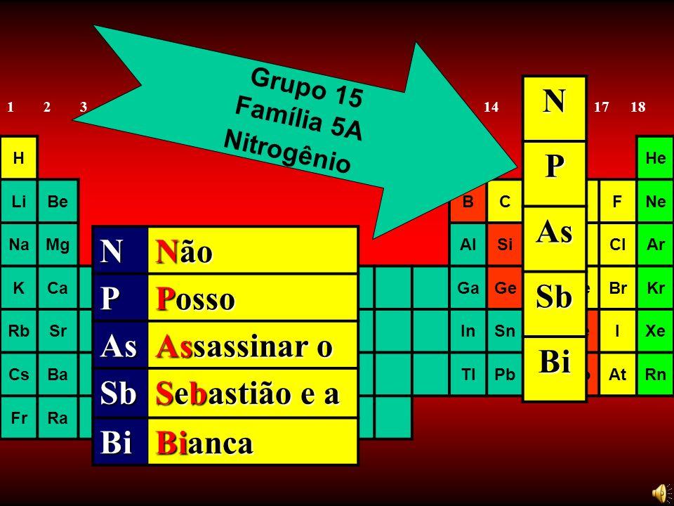 HHe LiBeBCNOFNe NaMgAlSiPsClAr KCaGaGeAsSeBrKr RbSrInSnSbTeIXe CsBaTlPbBiPoAtRn FrRa 123456789101112131415161718 CSi Ge Sn Pb Grupo 14 Família 4A CarbonoC Comprei Si Sim Ge Geraldo o Sn Snoop do Pb Pablo