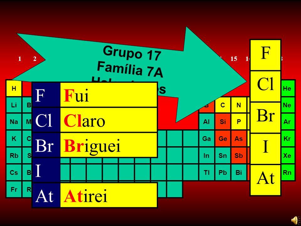 H HeHe LiBeBCNOF NeNe NaMgAlSiPsClAr KCaGaGeAsSeBrKr RbSrInSnSbTeI XeXe CsBaTlPbBiPoAt RnRn FrRa 123456789101112131415161718 OS Se Te Po Grupo 16 Família 6A CalcogênioO O S O SS Se Se Te Te Po Poloneses