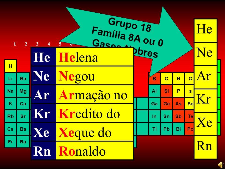 123456789101112131415161718 HHe LiBeBCNOFNe NaMgAlSiPsClAr KCaGaGeAsSeBrKr RbSrInSnSbTeIXe CsBaTlPbBiPoAtRn FrRa F Cl Br I At Grupo 17 Família 7A Halogéneos FFui ClClaro BrBriguei I AtAtirei