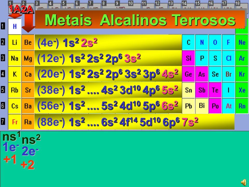 - 1s 2 2s 2 2p 6 3s 2 3p 6 4s 1 (19e - ) 1s 2 2s 2 2p 6 3s 2 3p 6 4s 1 1A1A Metais Alcalinos Metais Alcalinos ns 1 1e - - 1s 2 2s 1 (3e - ) 1s 2 2s 1 - 1s 2 2s 2 2p 6 3s 1 (11e - ) 1s 2 2s 2 2p 6 3s 1 - 1s 2....