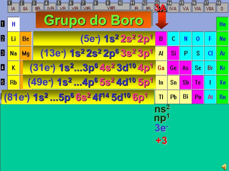 - 1s 2 2s 2 2p 6 3s 2 3p 6 4s 2 (20e - ) 1s 2 2s 2 2p 6 3s 2 3p 6 4s 2 Metais Alcalinos Terrosos Metais Alcalinos Terrosos - 1s 2 2s 2 (4e - ) 1s 2 2s 2 - 1s 2 2s 2 2p 6 3s 2 (12e - ) 1s 2 2s 2 2p 6 3s 2 - 1s 2....