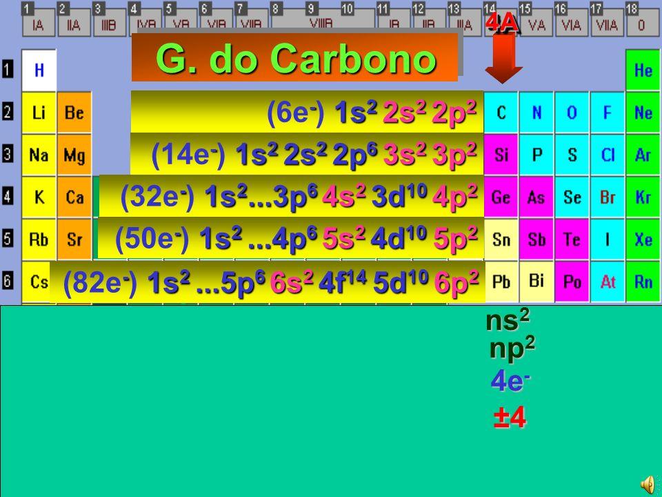 3A3A ns 2 3e - +3 np 1 - 1s 2 2s 2 2p 1 (5e - ) 1s 2 2s 2 2p 1 - 1s 2 2s 2 2p 6 3s 2 3p 1 (13e - ) 1s 2 2s 2 2p 6 3s 2 3p 1 - 1s 2...4p 6 5s 2 4d 10 5p 1 (49e - ) 1s 2...4p 6 5s 2 4d 10 5p 1 - 1s 2...5p 6 6s 2 4f 14 5d 10 6p 1 (81e - ) 1s 2...5p 6 6s 2 4f 14 5d 10 6p 1 - 1s 2...3p 6 4s 2 3d 10 4p 1 (31e - ) 1s 2...3p 6 4s 2 3d 10 4p 1 Grupo do Boro Grupo do Boro