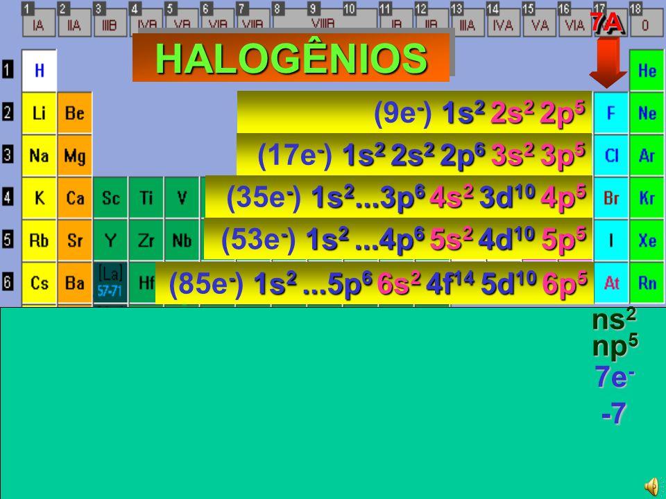 - 1s 2 2s 2 2p 4 (8e - ) 1s 2 2s 2 2p 4 - 1s 2 2s 2 2p 6 3s 2 3p 4 (16e - ) 1s 2 2s 2 2p 6 3s 2 3p 4 - 1s 2...4p 6 5s 2 4d 10 5p 4 (52e - ) 1s 2...4p 6 5s 2 4d 10 5p 4 - 1s 2...5p 6 6s 2 4f 14 5d 10 6p 4 (84e - ) 1s 2...5p 6 6s 2 4f 14 5d 10 6p 4 - 1s 2...3p 6 4s 2 3d 10 4p 4 (34e - ) 1s 2...3p 6 4s 2 3d 10 4p 4 CALCOGÊNIOSCALCOGÊNIOS 6A6A ns 2 6e - -6 np 4