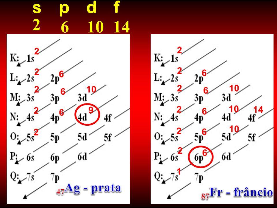 Ocorre quanto o subnível mais energético é o d da penúltima camada Ocorre quanto o subnível mais energético é o f da antepenúltima camada