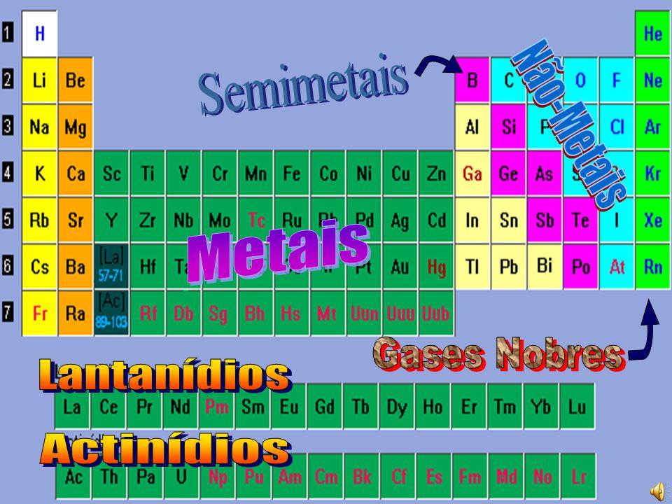 11) Identifique entre os elementos abaixo, quais são representativos e de transição: a) A 33 b) B 17 c) W 50