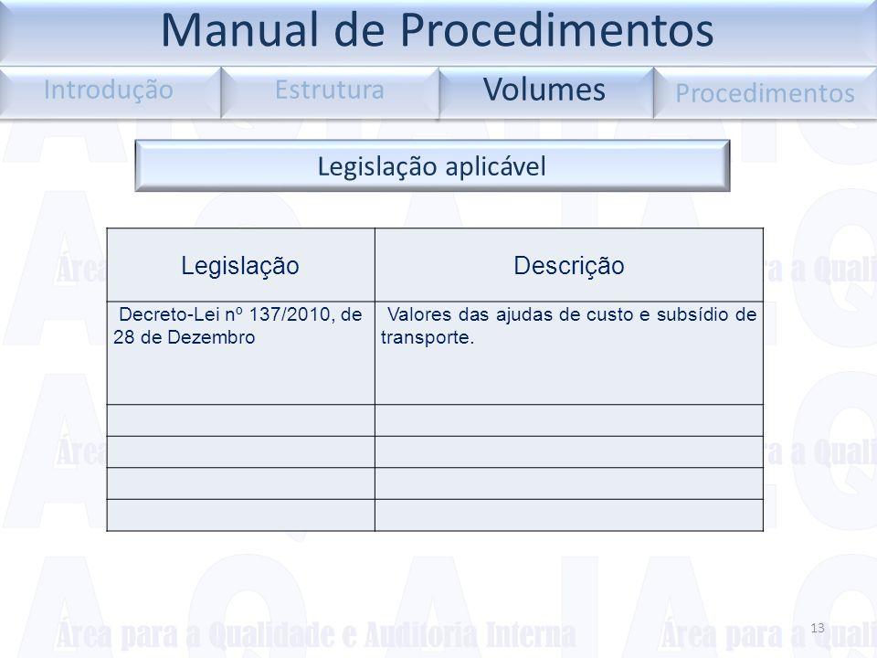 Legislação aplicável LegislaçãoDescrição Decreto-Lei nº 137/2010, de 28 de Dezembro Valores das ajudas de custo e subsídio de transporte. 13 Volumes I