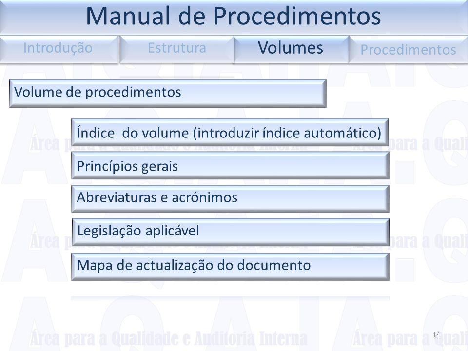 Legislação aplicável 14 Volumes Introdução Procedimentos Volume de procedimentos