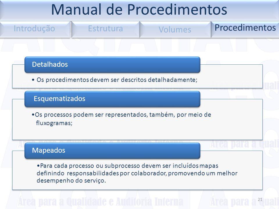 21 Procedimentos Introdução Estrutura Volumes Os procedimentos devem ser descritos detalhadamente; Detalhados Os processos podem ser representados, ta