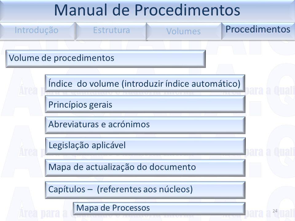 Legislação aplicável 24 Introdução Estrutura Volume de procedimentos Capítulos – (referentes aos núcleos) Mapa de Processos Procedimentos Volumes