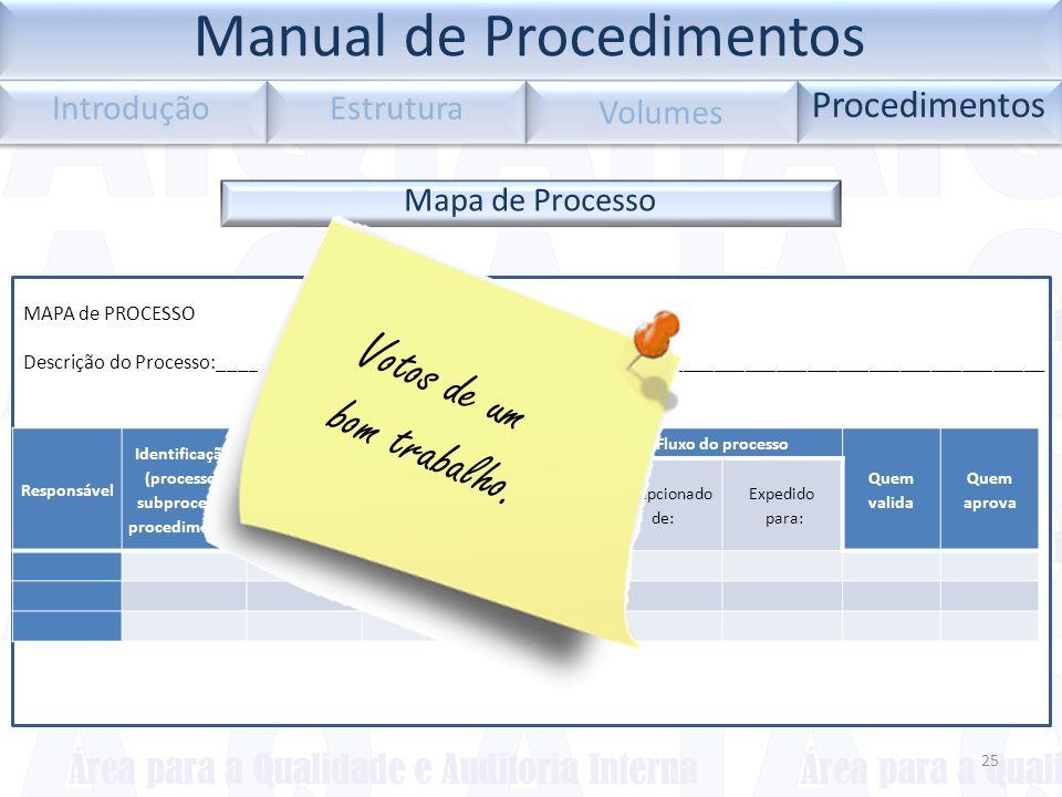 25 Procedimentos Introdução Estrutura Volumes MAPA de PROCESSO Descrição do Processo:_________________________________________________________________