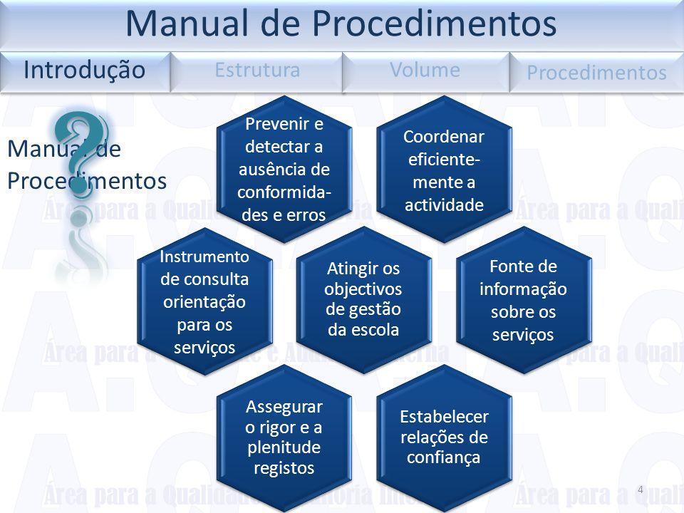 Coordenar eficiente- mente a actividade Prevenir e detectar a ausência de conformida- des e erros Atingir os objectivos de gestão da escola Fonte de i