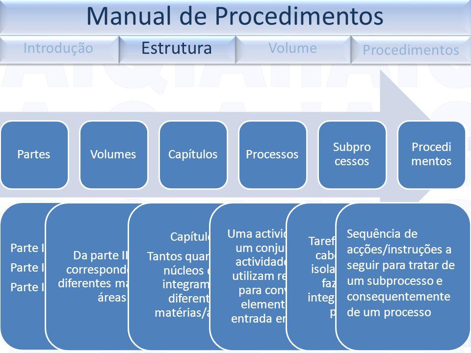 7 Estrutura Introdução Volume Procedimentos PartesVolumesCapítulosProcessos Subpro cessos Procedi mentos Parte I - Introdutória Parte II - Procediment