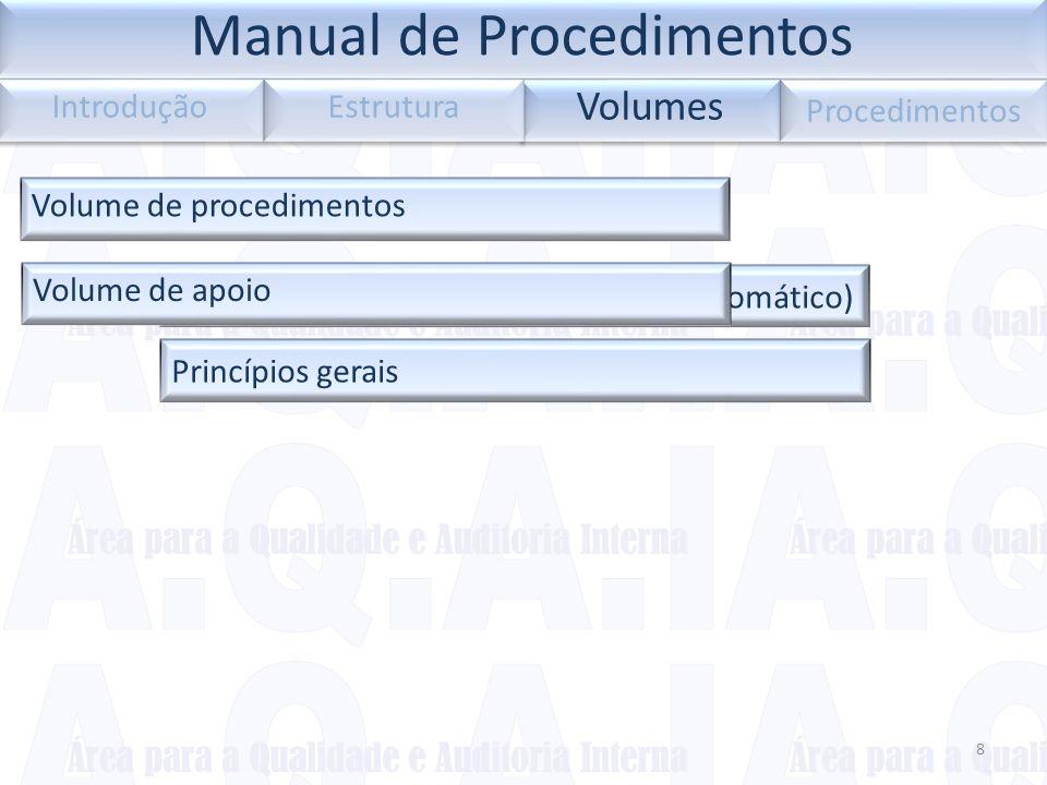 Princípios gerais 8 Volumes Introdução Estrutura Procedimentos Volume de procedimentos Volume de apoio