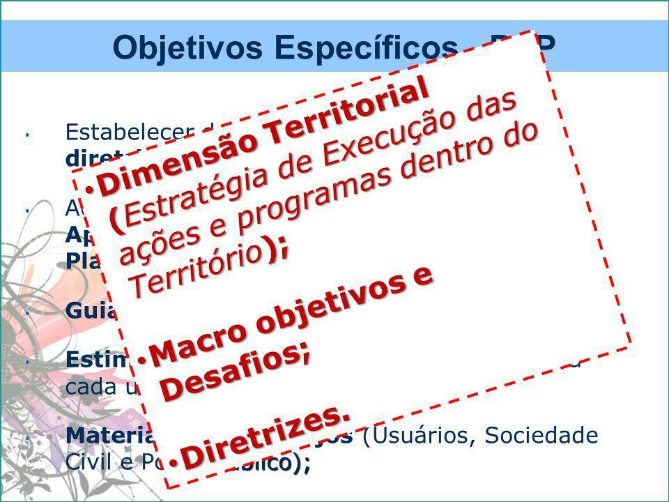 Objetivos Específicos - PAP Estabelecer de forma regionalizada, as diretrizes, objetivos e metas.