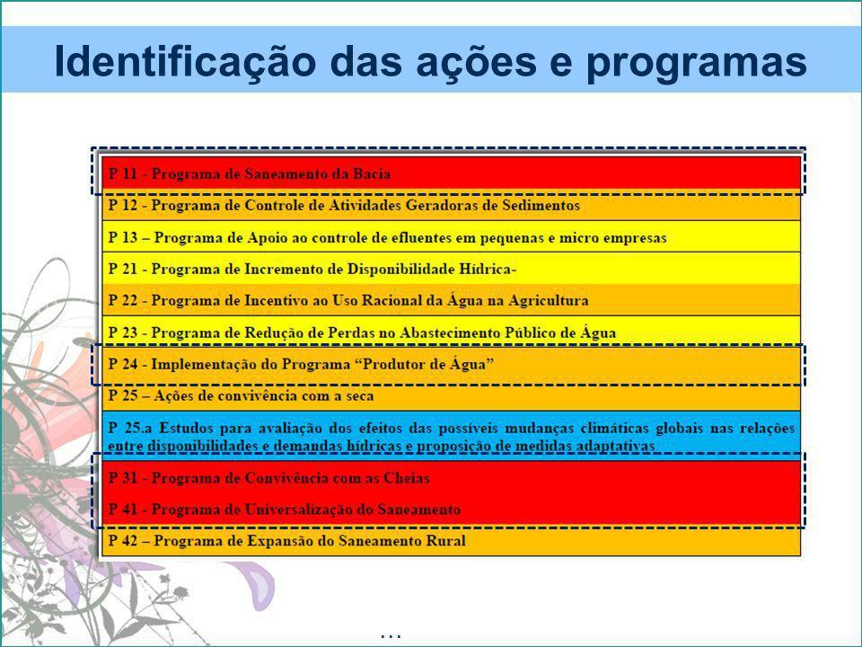 Identificação das ações e programas...