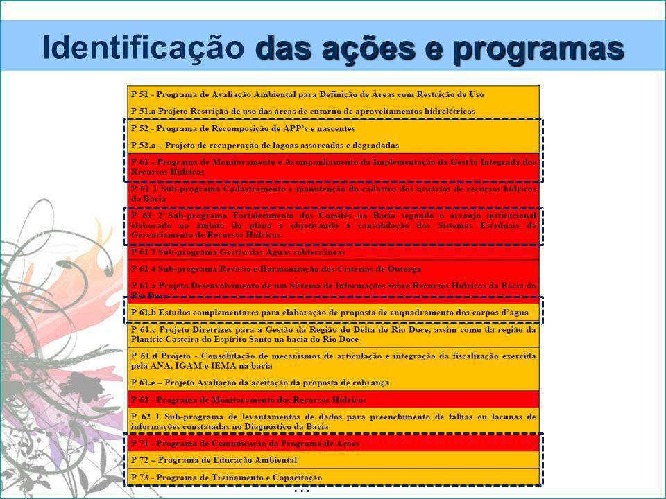 das ações e programas Identificação das ações e programas...