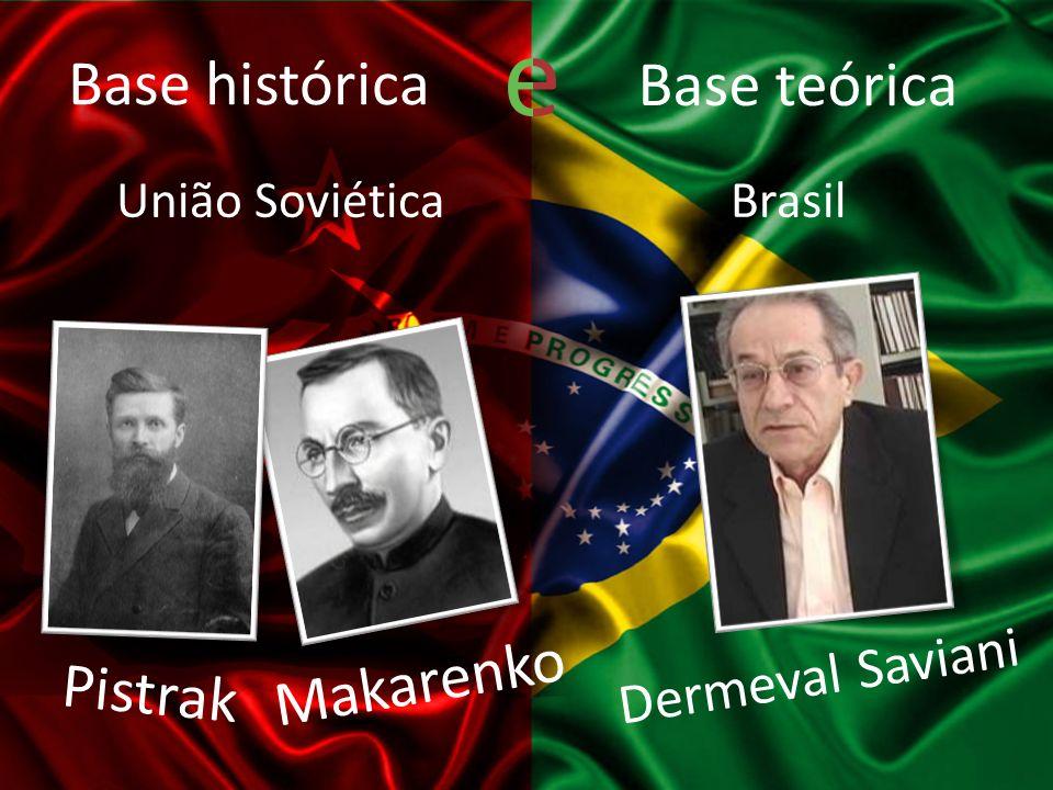 Base teórica Pistrak Dermeval Saviani União SoviéticaBrasil Makarenko Base histórica