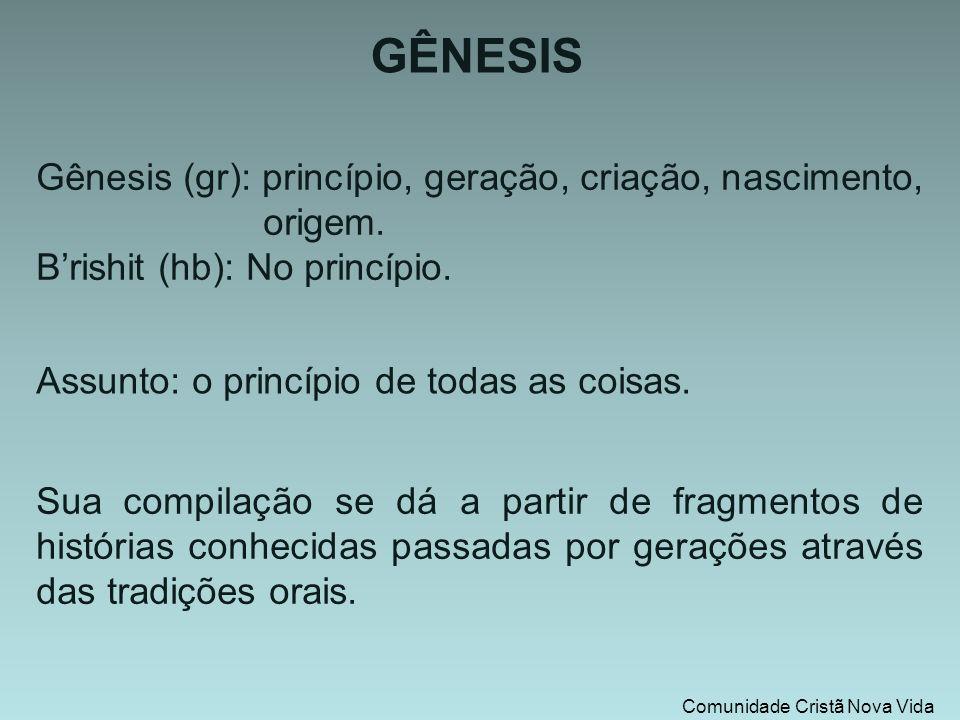 Comunidade Cristã Nova Vida Esquema do Livro: I.Introdução II.História Primitiva A.A Criação (1-2) B.A Queda e suas Conseqüências (3-4) C.O Dilúvio (5-9) D.A Dispersão dos povos (10-11) III.História Patriarcal A.Abraão (12-25:18) B.Isaque (25:19-28:9) C.Jacó (29:10-36) D.José (37-50) GÊNESIS