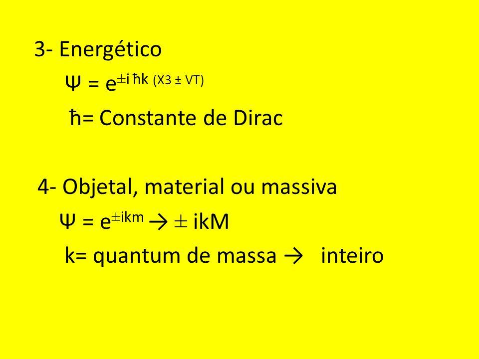 3- Energético Ψ = e ±i ћk (X3 ± VT) ћ= Constante de Dirac 4- Objetal, material ou massiva Ψ = e ±ikm ± ikM k= quantum de massa inteiro