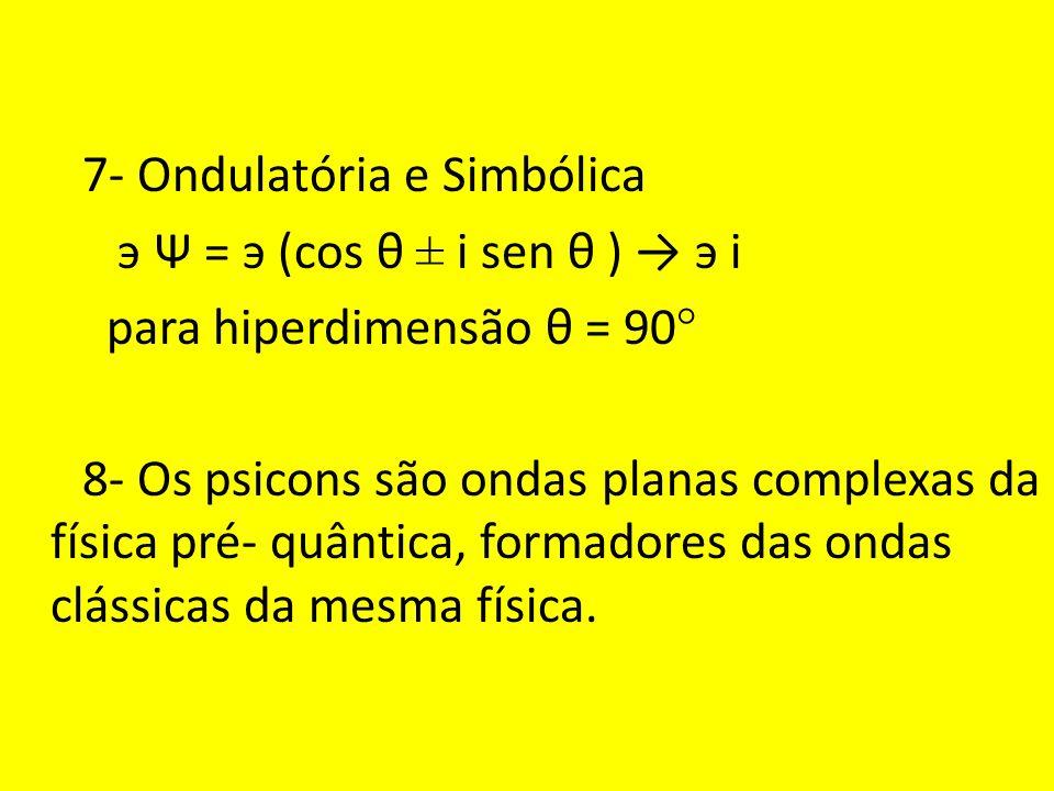 7- Ondulatória e Simbólica э Ψ = э (cos θ ± i sen θ ) э i para hiperdimensão θ = 90° 8- Os psicons são ondas planas complexas da física pré- quântica, formadores das ondas clássicas da mesma física.