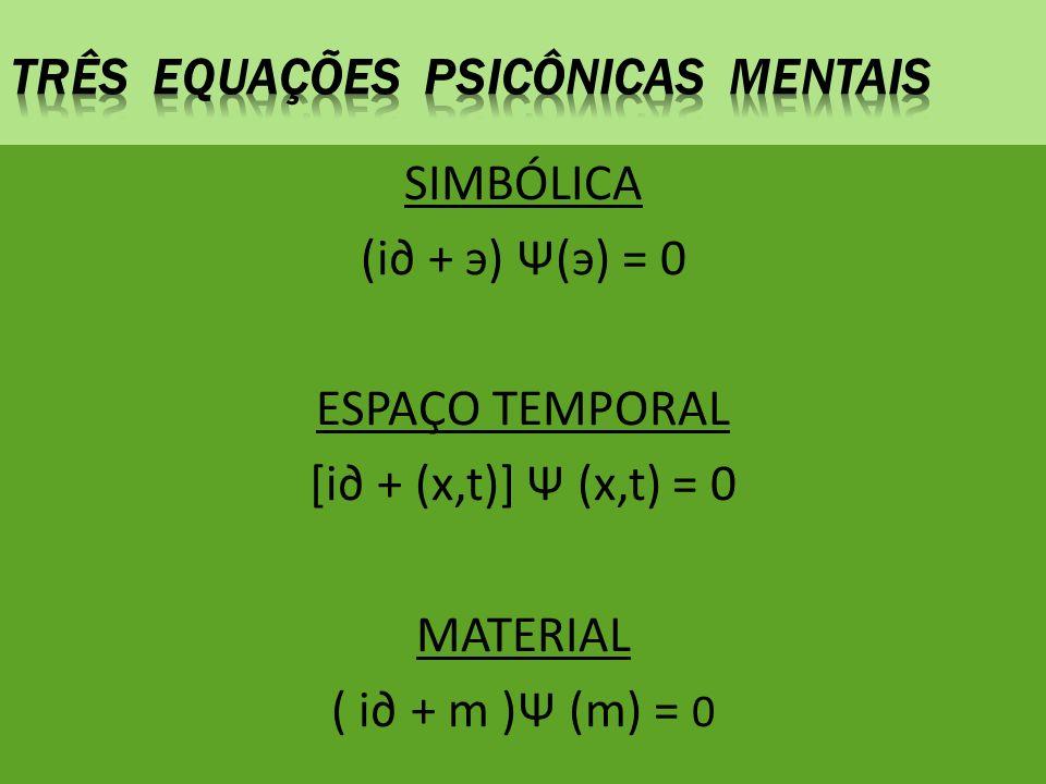 SIMBÓLICA (i + э) Ψ(э) = 0 ESPAÇO TEMPORAL [i + (x,t)] Ψ (x,t) = 0 MATERIAL ( i + m )Ψ (m) = 0