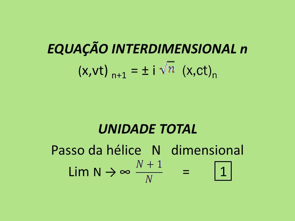 EQUAÇÃO INTERDIMENSIONAL n ( x,vt) n+1 = ± i (x,ct) n UNIDADE TOTAL Passo da hélice N dimensional Lim N = 1