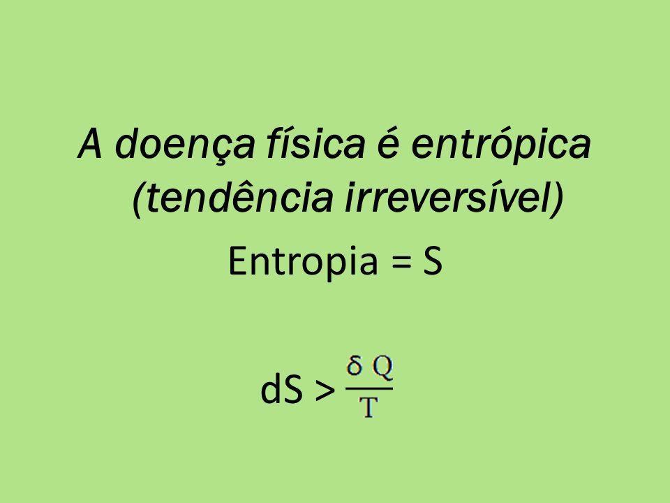 A doença física é entrópica (tendência irreversível) Entropia = S dS >