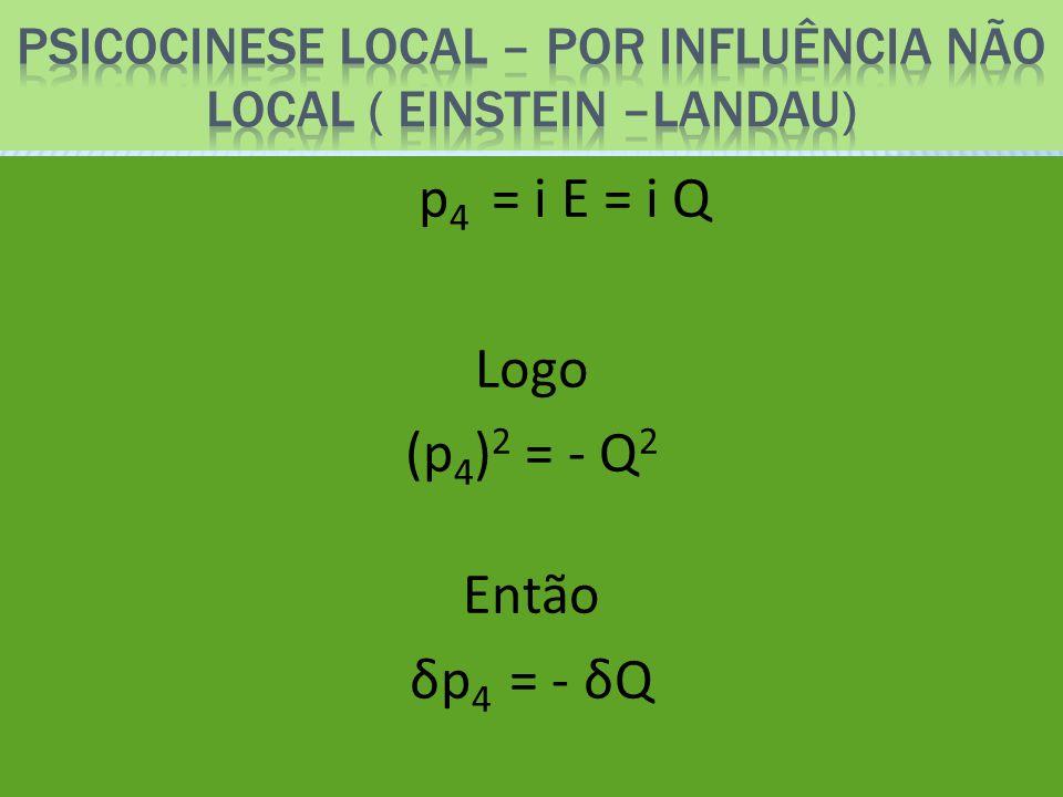 p 4 = i E = i Q Logo (p 4 ) 2 = - Q 2 Então δp 4 = - δQ