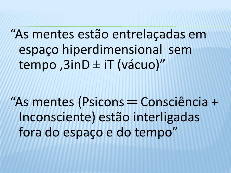 As mentes estão entrelaçadas em espaço hiperdimensional sem tempo,3inD ± iT (vácuo) As mentes (Psicons Consciência + Inconsciente) estão interligadas fora do espaço e do tempo