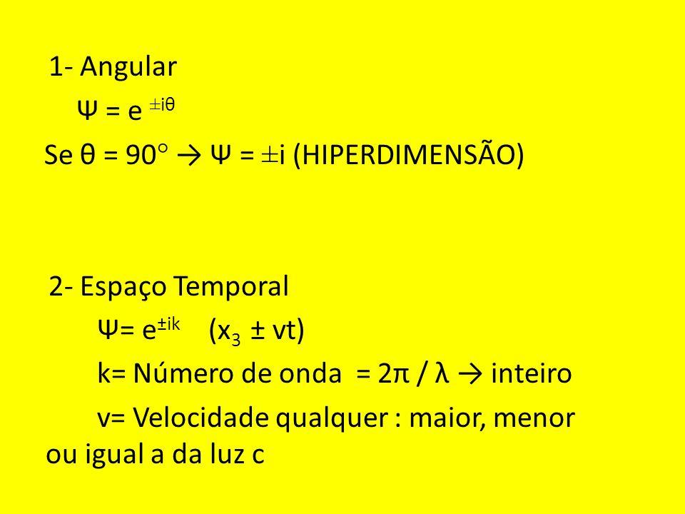 1- Angular Ψ = e ±iθ Se θ = 90° Ψ = ±i (HIPERDIMENSÃO) 2- Espaço Temporal Ψ= e ±ik (x 3 ± vt) k= Número de onda = 2π / λ inteiro v= Velocidade qualquer : maior, menor ou igual a da luz c