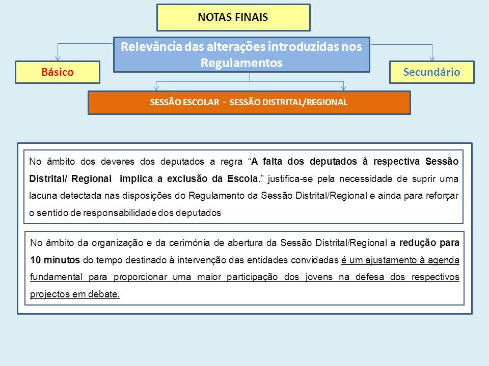 NOTAS FINAIS Relevância das alterações introduzidas nos Regulamentos BásicoSecundário SESSÃO ESCOLAR - SESSÃO DISTRITAL/REGIONAL No âmbito dos deveres dos deputados a regra A falta dos deputados à respectiva Sessão Distrital/ Regional implica a exclusão da Escola.