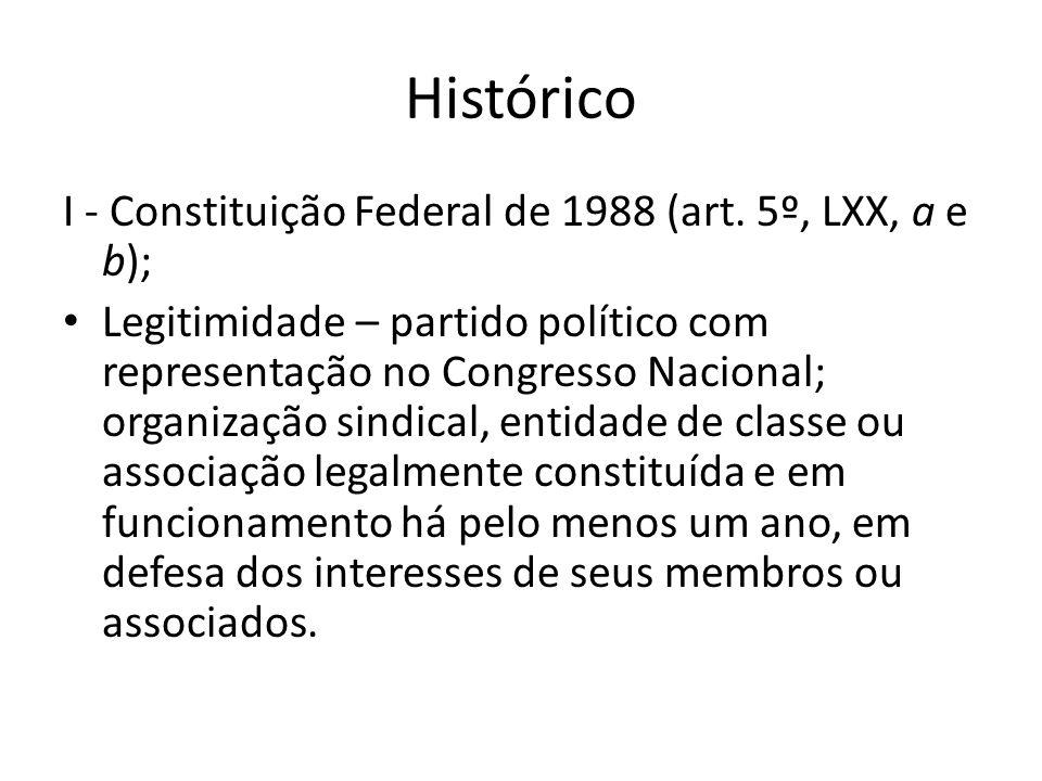 Histórico I - Constituição Federal de 1988 (art. 5º, LXX, a e b); Legitimidade – partido político com representação no Congresso Nacional; organização