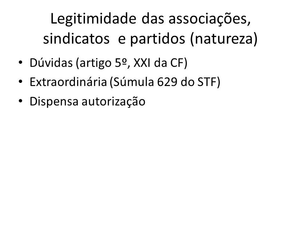 Legitimidade das associações, sindicatos e partidos (natureza) Dúvidas (artigo 5º, XXI da CF) Extraordinária (Súmula 629 do STF) Dispensa autorização