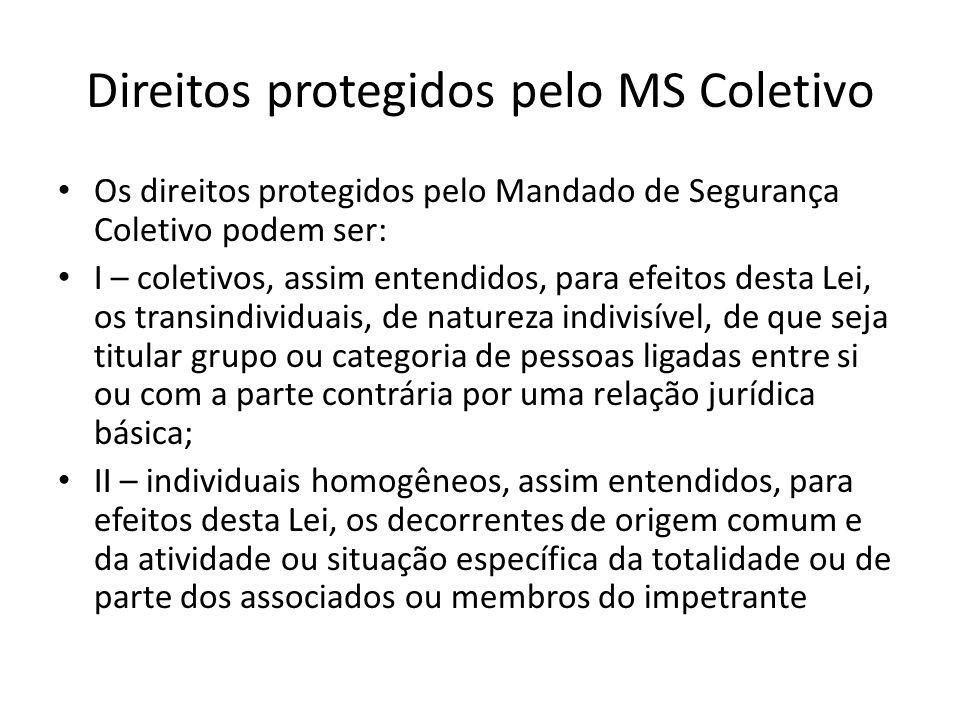 Direitos protegidos pelo MS Coletivo Os direitos protegidos pelo Mandado de Segurança Coletivo podem ser: I – coletivos, assim entendidos, para efeito