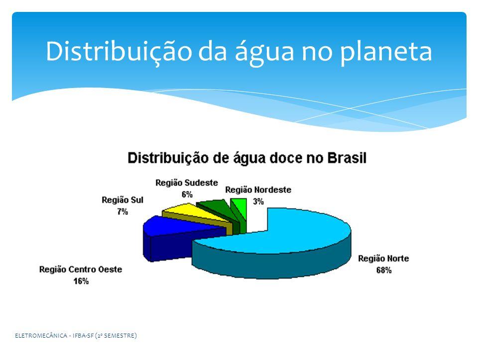Distribuição da água no planeta ELETROMECÂNICA - IFBA-SF (2º SEMESTRE)