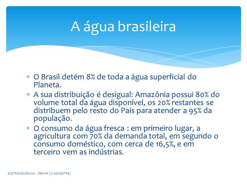 A água brasileira O Brasil detém 8% de toda a água superficial do Planeta. A sua distribuição é desigual: Amazônia possui 80% do volume total da água