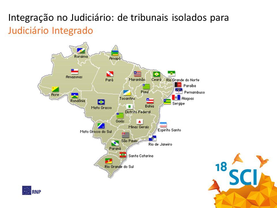 Integração no Judiciário: de tribunais isolados para Judiciário Integrado