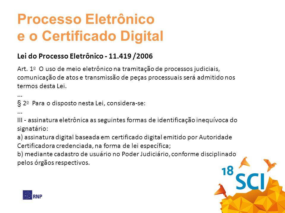 Processo Eletrônico e o Certificado Digital Art.