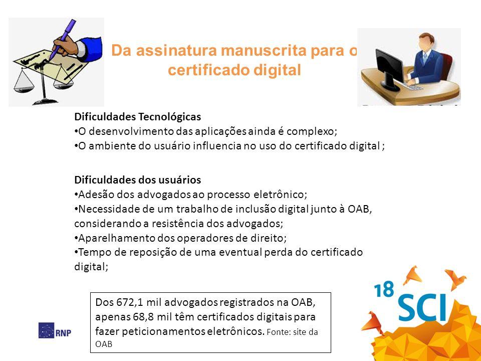 Da assinatura manuscrita para o certificado digital Dificuldades Tecnológicas O desenvolvimento das aplicações ainda é complexo; O ambiente do usuário influencia no uso do certificado digital ; Dificuldades dos usuários Adesão dos advogados ao processo eletrônico; Necessidade de um trabalho de inclusão digital junto à OAB, considerando a resistência dos advogados; Aparelhamento dos operadores de direito; Tempo de reposição de uma eventual perda do certificado digital; Dos 672,1 mil advogados registrados na OAB, apenas 68,8 mil têm certificados digitais para fazer peticionamentos eletrônicos.