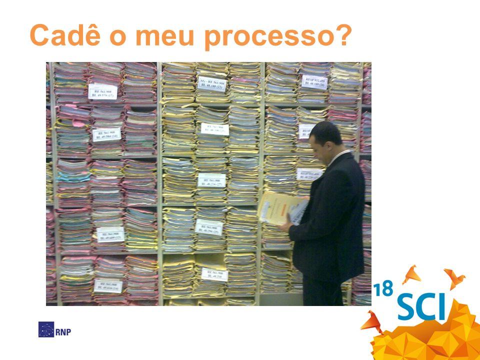 Da assinatura manuscrita para o certificado digital Cenário atual: Implantação do Pje – Sistema Nacional de Processo Eletrônico; CNJ reitera que os tribunais podem obrigar o uso do certificado digital ( http://www.tiinside.com.br/08/03/2012/cnj-mantem- exigencia-de-uso-de-certificado-digital-icp-brasil/gf/266859/news.aspx); http://www.tiinside.com.br/08/03/2012/cnj-mantem- exigencia-de-uso-de-certificado-digital-icp-brasil/gf/266859/news.aspx As diversas esferas governamentais estão aderindo ao uso do certificado digital; Implantação do RIC;