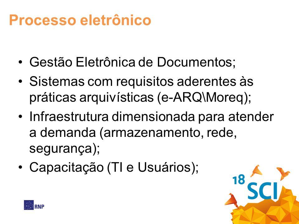Gestão Eletrônica de Documentos; Sistemas com requisitos aderentes às práticas arquivísticas (e-ARQ\Moreq); Infraestrutura dimensionada para atender a demanda (armazenamento, rede, segurança); Capacitação (TI e Usuários); Processo eletrônico