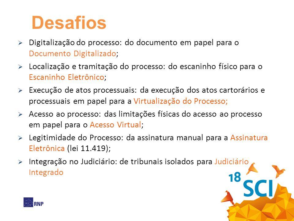 Desafios Digitalização do processo: do documento em papel para o Documento Digitalizado; Localização e tramitação do processo: do escaninho físico para o Escaninho Eletrônico; Execução de atos processuais: da execução dos atos cartorários e processuais em papel para a Virtualização do Processo; Acesso ao processo: das limitações físicas do acesso ao processo em papel para o Acesso Virtual; Legitimidade do Processo: da assinatura manual para a Assinatura Eletrônica (lei 11.419); Integração no Judiciário: de tribunais isolados para Judiciário Integrado